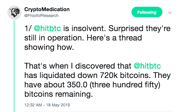 hitbtc Archives - American Crypto Association