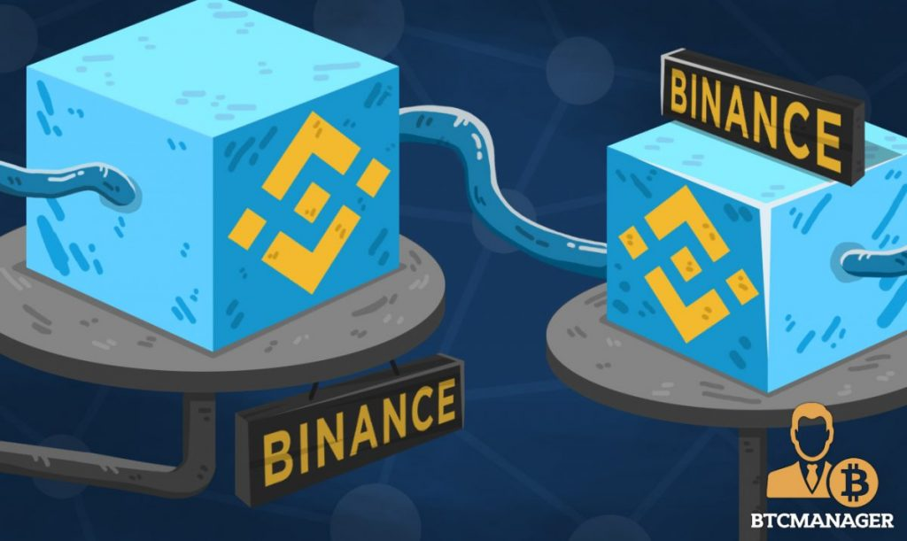 Binance Decentralized Exchange Archives - American Crypto Association